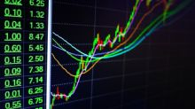 Examining CME Group (CME) Stock Ahead of Earnings