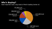 Trump's 'Zero'Pledge on Iran Oil Sales Tests Key Relationships