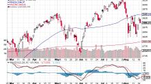 Banking Deregulation, Trading Splunk: Market Recon