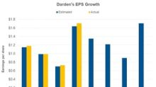 Why Analysts Are Optimistic about Darden's Fiscal Q4 Earnings