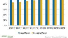 Broadcom's Profit Margin Marks a Record