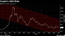 Fidelity Starts Crypto Unitto Serve Wall Street Customers