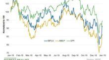 MPLX Stock Looks Attractive