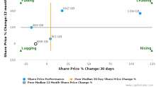 Kenmare Resources Plc breached its 50 day moving average in a Bearish Manner : KMR-GB : October 27, 2017