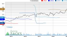 Automatic Data Processing (ADP) in Focus: Stock Moves 9.1% Higher
