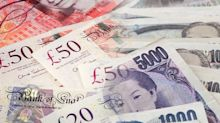 GBP/JPY Price Forecast – British Pound Plows Into Resistance