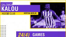 Salomon Kalou shines in Hertha Berlin's win vs. Eintracht Frankfurt