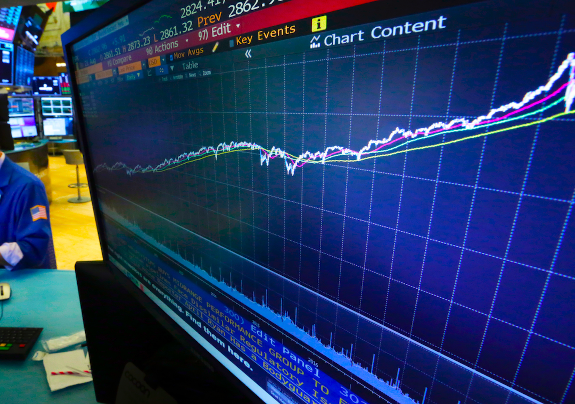 Why the stock market has gotten so expensive: Morning Brief