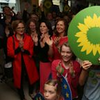 Green Gains Show Populists Not Main Challenge to EU Old Guard