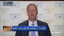 Think small...caps: Big fund managers reaping big returns by shunning the Dow