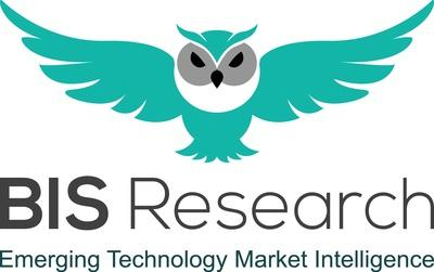 Global IoT Security Market Projected to Grow Over $51.42 Billion by 2024