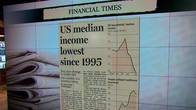 Household incomes drop to 1995 levels