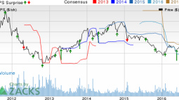 Deckers (DECK): What Will Q1 Earnings Release Unveil?