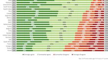 3 charts show what people around world think about COVID-19 vaccines — and reveal stark differences among countries