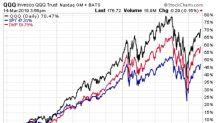 ETF Of The Week: The Weirdest Fund Turns 20