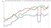 2 Large-Cap Companies Declare Dividends