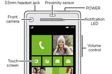 Purported HTC Accord Windows Phone schema leaked on Twitter
