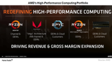 What Are AMD's Key Growth Areas for 2018?