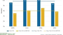 MPC, VLO, PSX, and HFC: Where Do Their Valuations Stand?