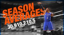 Russell Westbrook Triple-Double Watch: Game 54, and the hardest week of the season