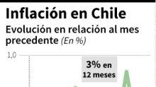 Chile cierra 2019 con inflación del 3%