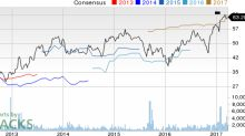 Top Ranked Momentum Stocks to Buy for March 24th