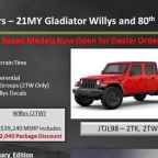 2021 Jeep Gladiator gets Willys and 80th Anniversary packages