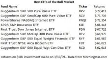 The Best Performing ETFs of the Bull Market Might Surprise You
