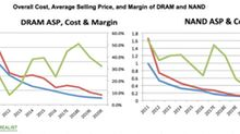 Why Morgan Stanley Went Neutral on Micron