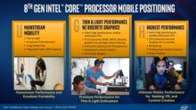 Intel's New Kaby Lake-G CPU Lineup Integrates AMD's GPUs