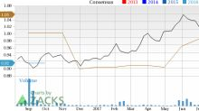 Surging Earnings Estimates Signal Good News for Infineon Technologies (IFNNY)
