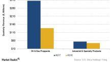 Analyzing U.S. Silica Holdings' 4Q17 Segment Performance