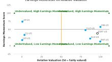Empire State Realty Trust, Inc. breached its 50 day moving average in a Bearish Manner : ESRT-US : June 28, 2017