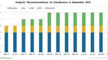 AstraZeneca: Dividend Overview and Recent Developments