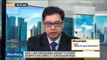 China Yuan May Stabilize From Here, ANZ's Goh Says