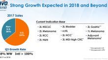 Why Opdivo Could Continue to Be Growth Driver beyond 2018
