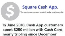 Square Is Building Cash App into a Standout Product