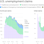 Unemployment data shows worrisome trends