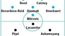 Fulham v Arsenal: match preview