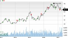 SCANA Corp (SCG) in Q1 Earnings: Disappointment in Store?