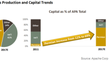 APA's Production Guidance for 4Q17 and How Its Portfolio Evolved