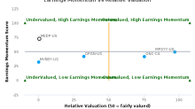 Medpace Holdings, Inc. breached its 50 day moving average in a Bearish Manner : MEDP-US : July 28, 2017