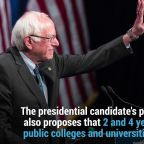 Bernie Sanders wants to erase all student loan debt