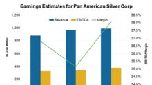 Why Analysts' Ratings for Pan American Silver Have Improved