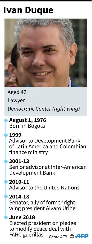 Profile of new Colombian president Ivan Duque (AFP Photo/Kun TIAN)