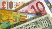 Australian dollar poised to break 0.72 US cents