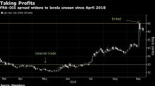 Repo Crisis Becomes Machiavellian Investor Opportunity
