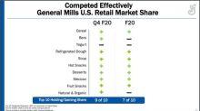 General Mills: Investors Should Buy the Dip Following Earnings