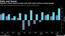 Pepsi's Classic Brands Fuel Profit Beat, Sending Shares Higher