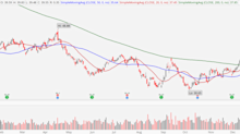 3 Energy Stocks to Buy